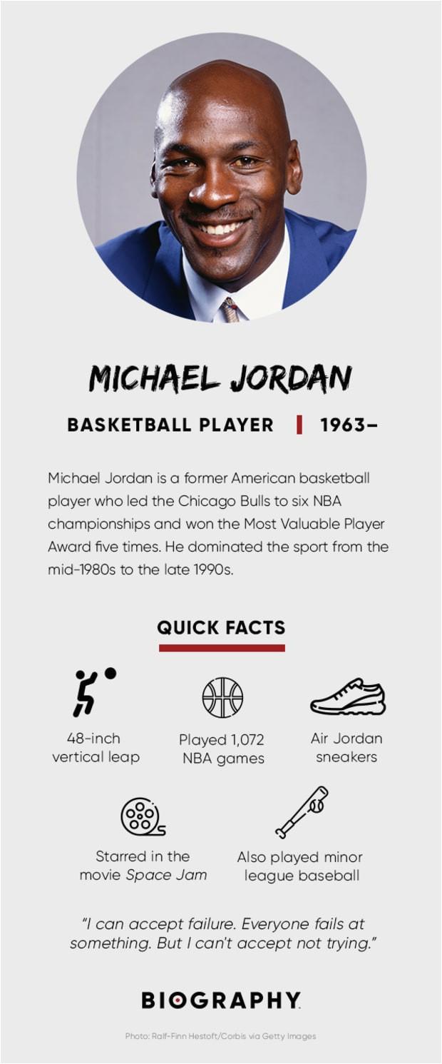 michaeljordan facts desktop