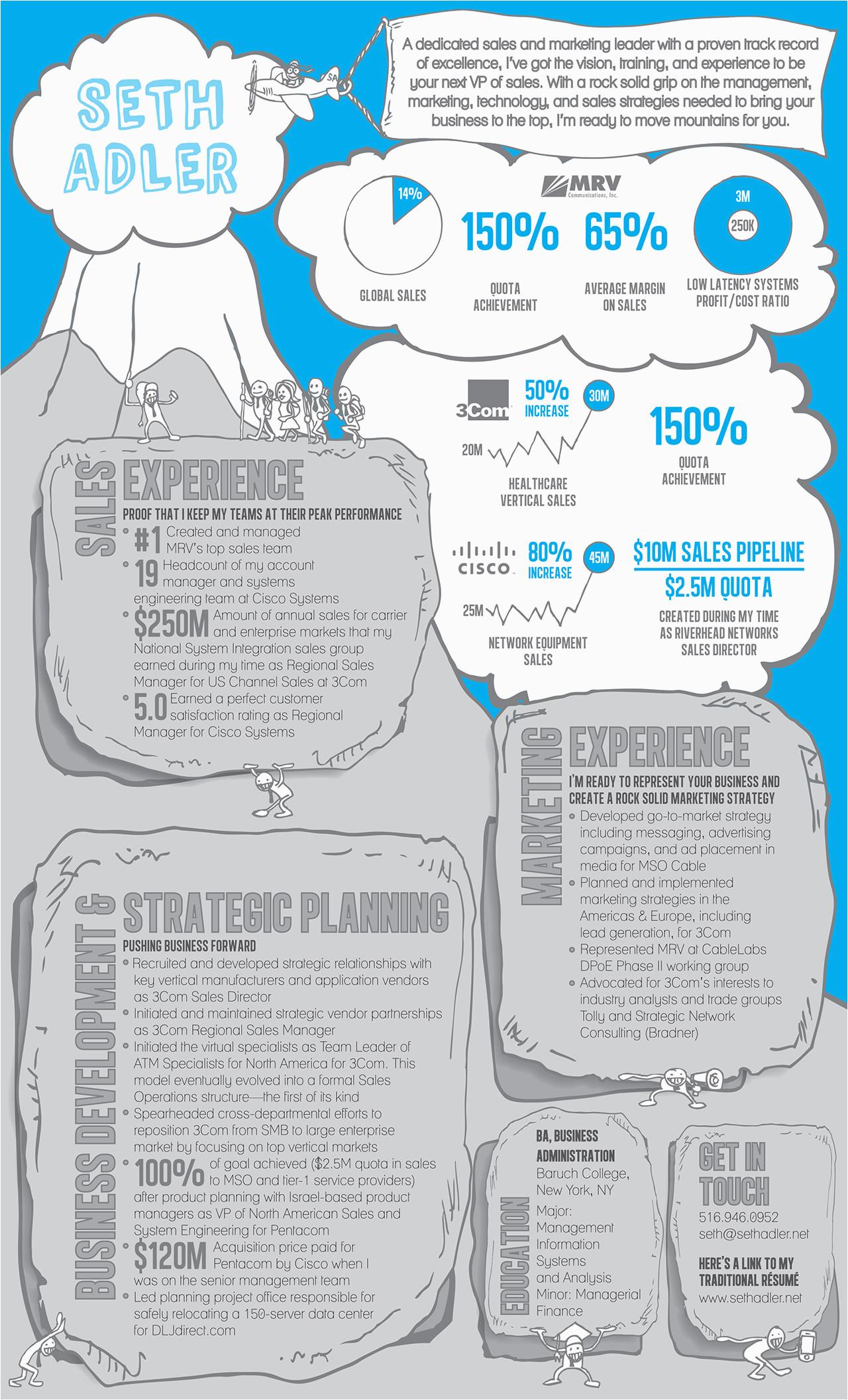 infographicCV