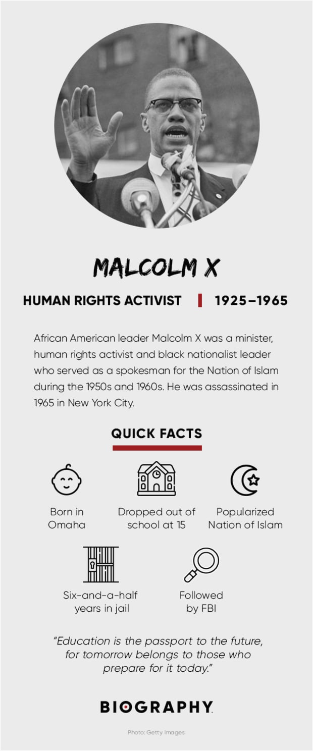 Malcolm X Lebenslauf Kurz Englisch Malcolm X Quotes assassination & Movie Biography