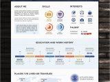 E Lebenslauf Grafikdesign Die 10 Besten Lebenslauf Designer 2020 99designs