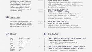 """Internationaler Lebenslauf Englisch Vorlage Lebenslauf Auf Englisch Tipps Für Den """"cv"""""""