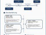 Kreative Lebenslauf Präsentation Der Perfekte Lebenslauf Aufbau Tipps Und Vorlagen