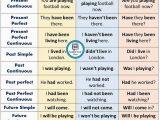 Lebenslauf Englisch Zeitform 12 Zeitformen formel Mit Beispiel – 12 Zeitformen formel