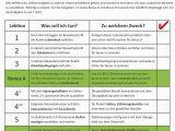 Lebenslauf Klassisch Quiz L 7 L V B 1 Der Lebenslauf 2 Das Bewerbungsanschreiben