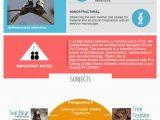 Lebenslauf Tipps Negara Curriculum Vitae Of Ille Gebeshuber