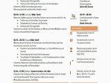 Lebenslauf Vorlage Controller so Sieht Der Cv Von Morgen Heute Aus Jetzt Zum Download
