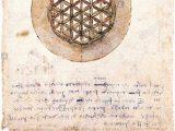 Leonardo Da Vinci Deutsch Lebenslauf Deutsch Dies ist Ein Bild Von Einem Von Leonardo Da Vincis