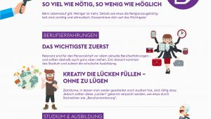 Monster Lebenslauf Englisch Perfekter Cv 15 Tipps Zum Lebenslauf