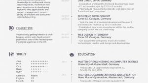 """Persönliche Angaben Lebenslauf Englisch Lebenslauf Auf Englisch Tipps Für Den """"cv"""""""