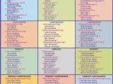 Zeitform Lebenslauf Englisch Pin by Petra Matzner On Englische Grammatik